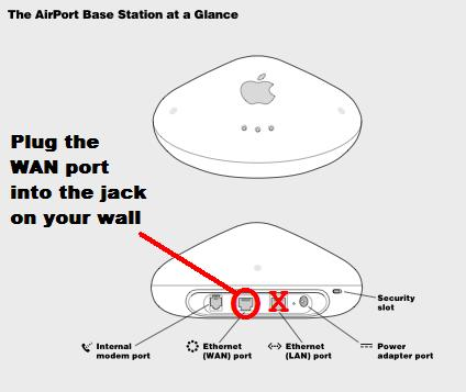How to Set Up the AirPort Extreme