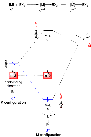 Molecular Orbital Diagram For Scn Basic Guide Wiring Diagram