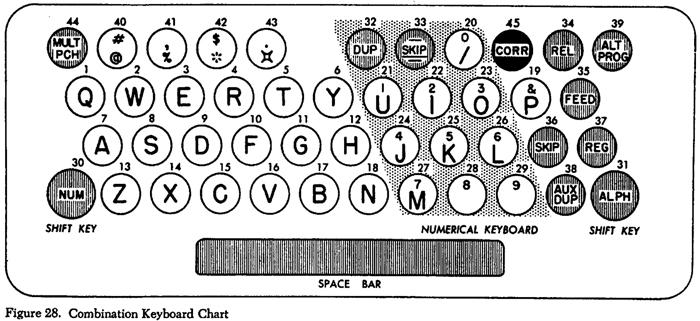 http://www.columbia.edu/cu/computinghistory/026-keyboard-700.jpg