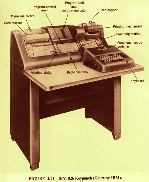key punch machine
