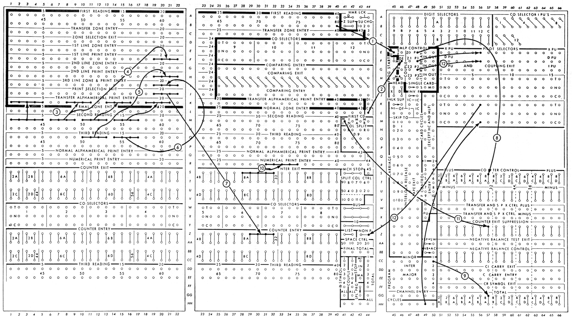 Plug Board Wiring Trusted Diagram Trailer Ibm Control Panels