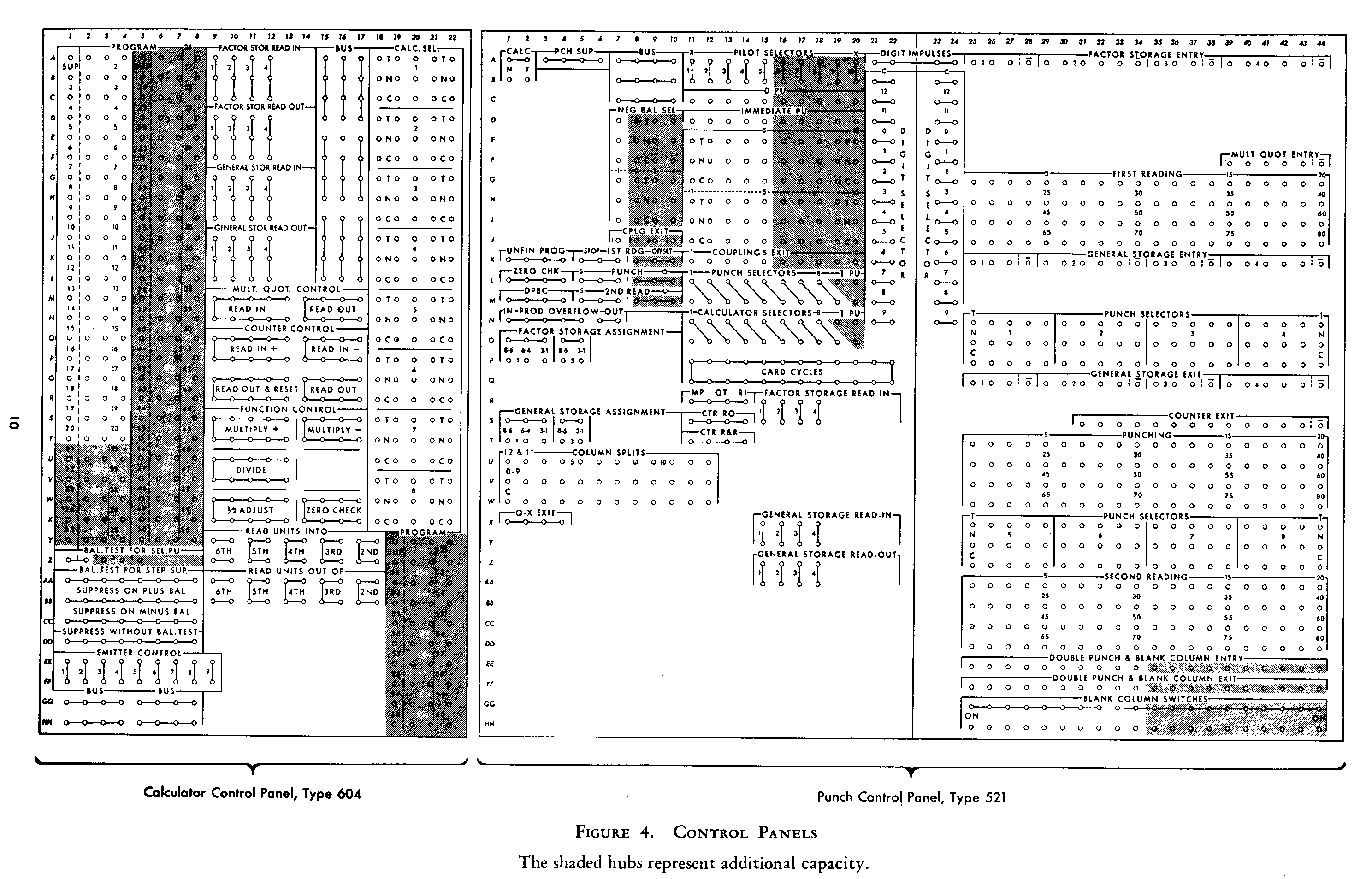 Ibm manual of style array ibm 604 control panel rh columbia fandeluxe Gallery