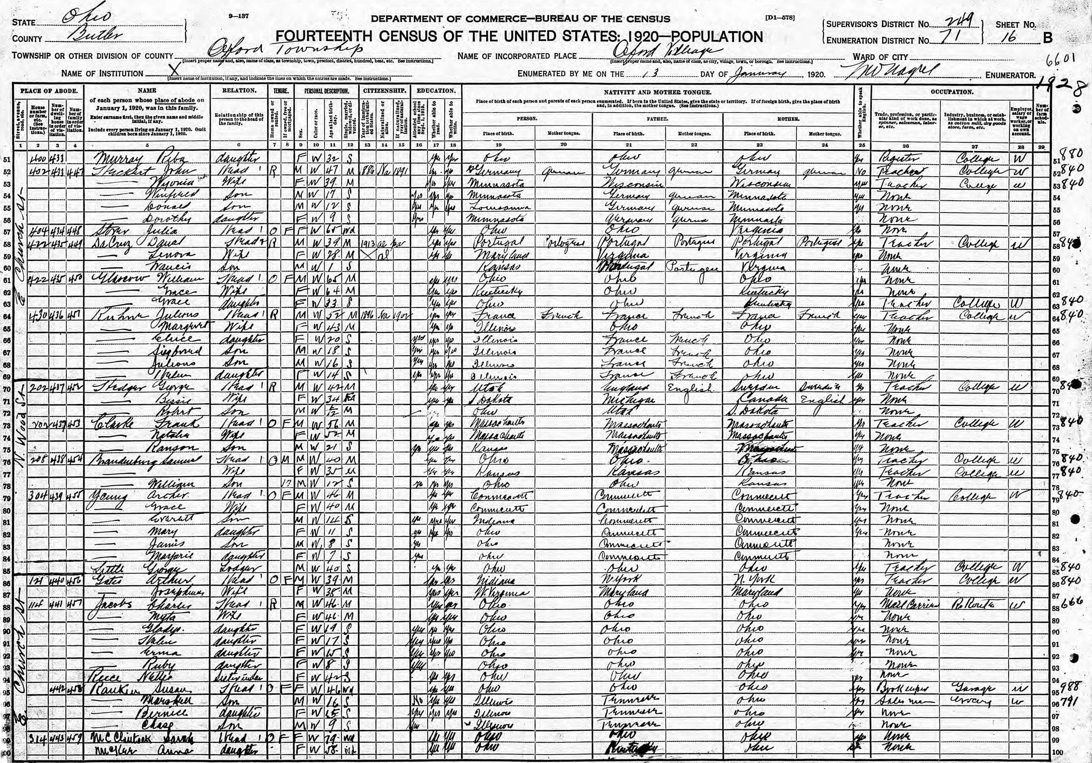 1920 Census form