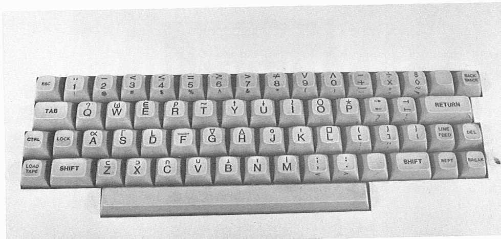 a history of keyboards in computer industry 1868 - the typewriter was invented the sholes & glidden typewriter features a qwerty keyboard (a keyboard having in the traditional typewriter arrangement with the letters q, w, e, r, t, y being the first six at the top row alphabetic characters starting from the left side), which separates.