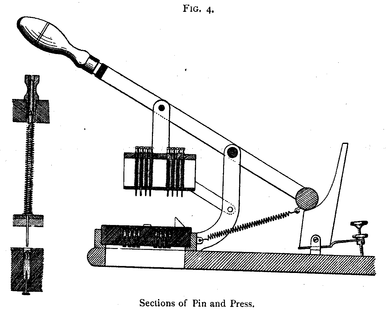 Sections of pin and press