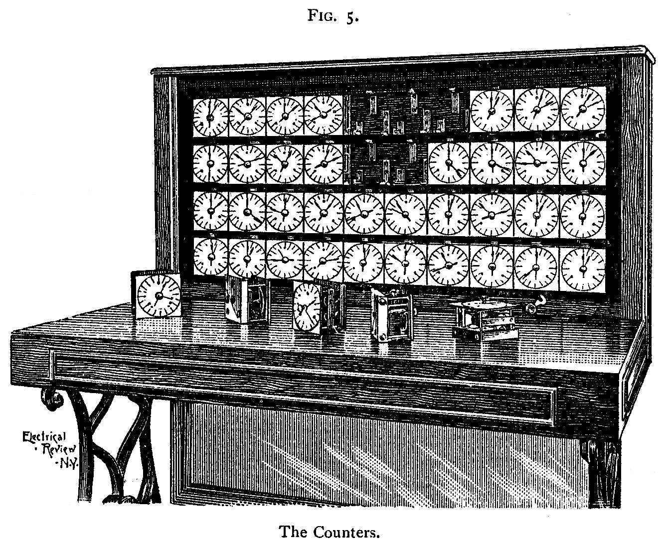 The counters