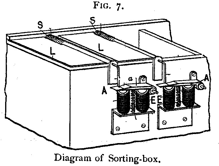 Sorting-box diagram