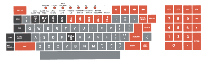 Xterm Line Drawing : The dec vt terminal