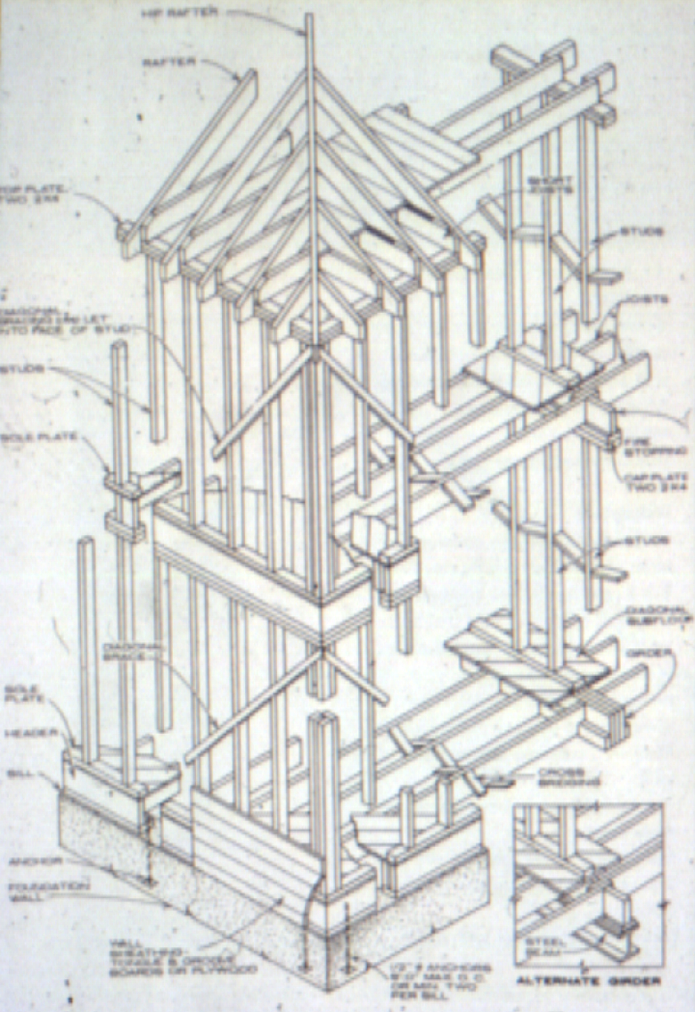 Building Systems I