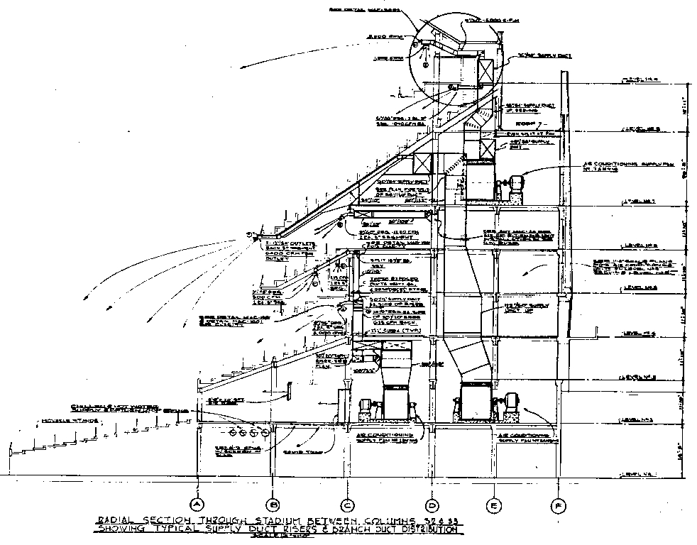 Astrodome construction documents radial section air distribution malvernweather Choice Image