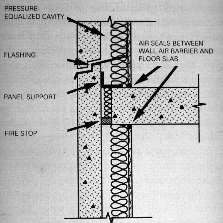 Precast Concrete Architectural Details : Concrete wall detail details pinterest
