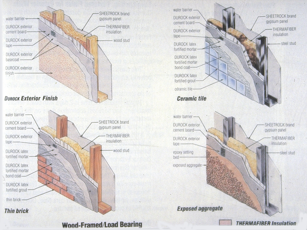for Exterior insulation and finish system