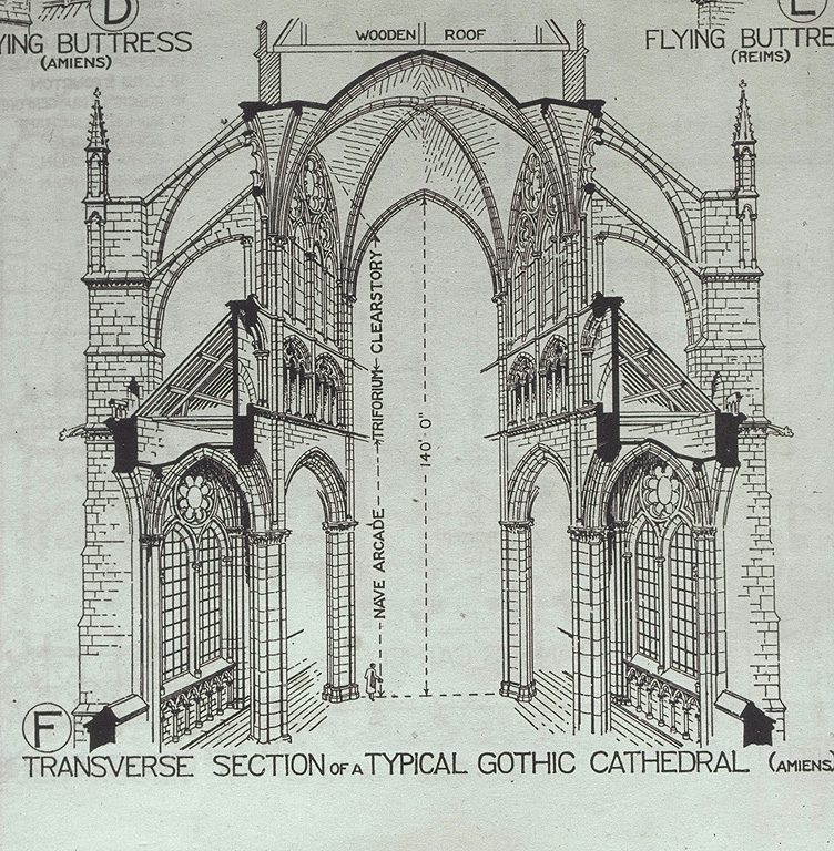 flying buttresses diagram image1 Ancient