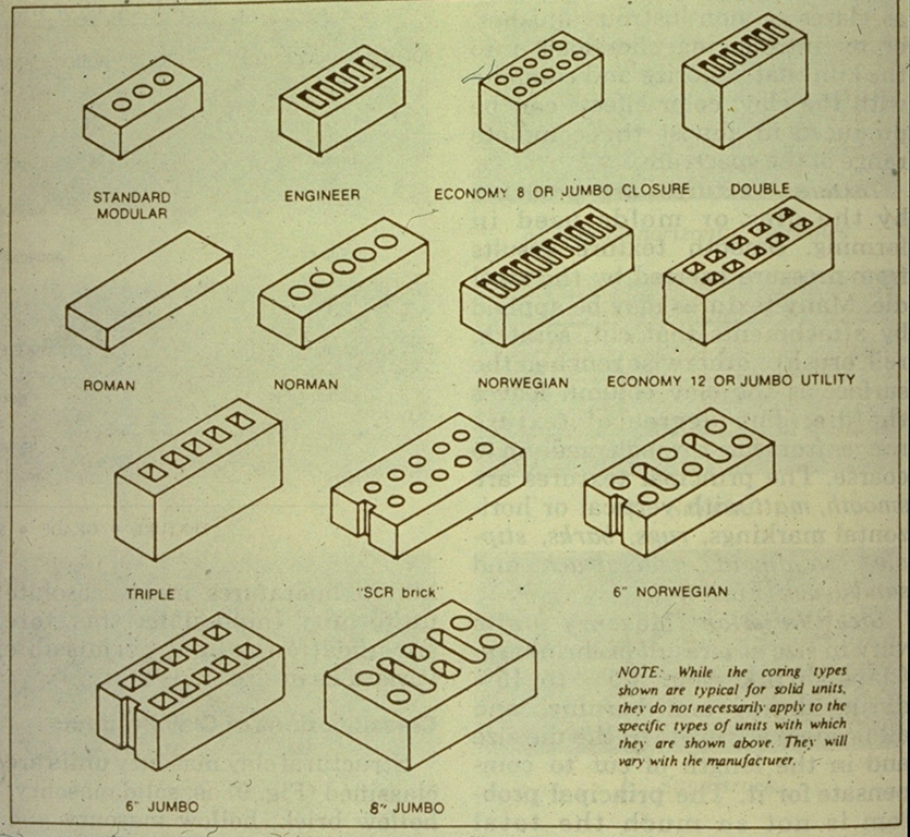 for Brick types and styles