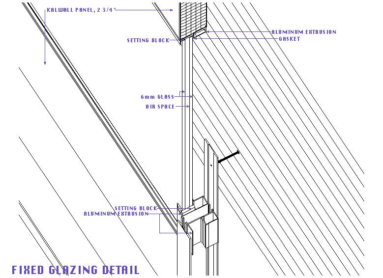 But Glazing Details : Selected details