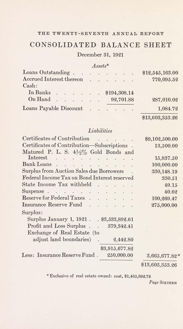 Provident loan society auction