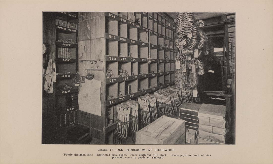 Columbia University Libraries The Bureau Of Supplies Of The