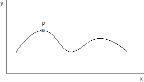 The slope of a non linear function the problem is to find the slope of the function at point p a possible solution is to draw a line tangent to the non linear function at point p as shown in ccuart Images