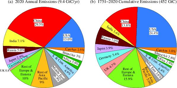 pocket world in figures 2017 pdf