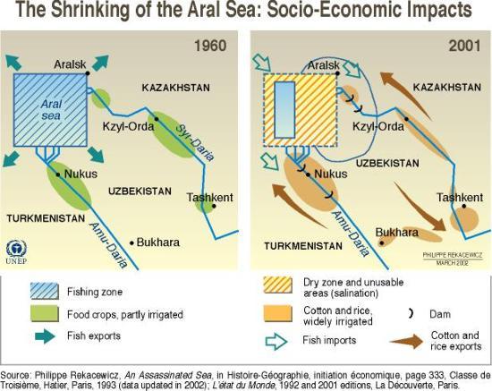 Environmental and socio economic consequences of ecotourism